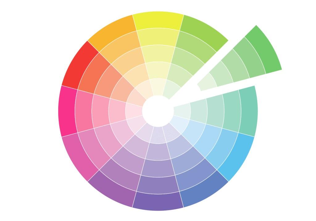 چرخه رنگی با انتخاب رنگ های مونوکروماتیک سبز