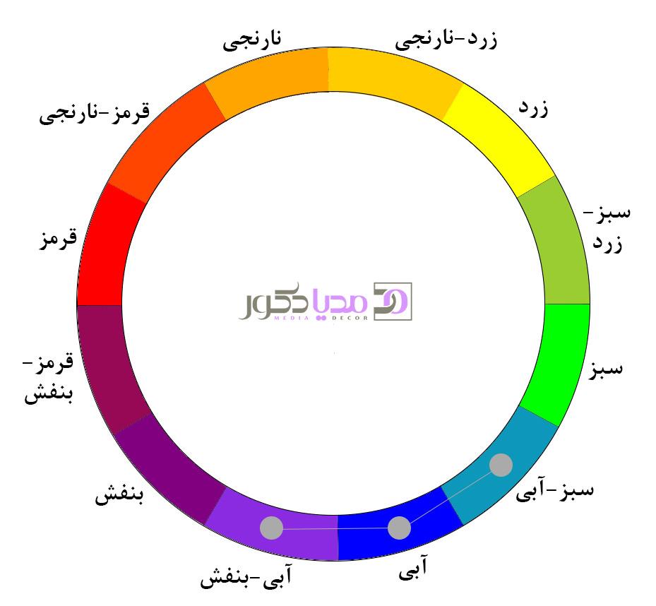 چرخه رنگی با روش رنگ های مشابه