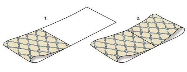 قرار دادن اصولی کاغذ دیواری بعد از چسب زدن
