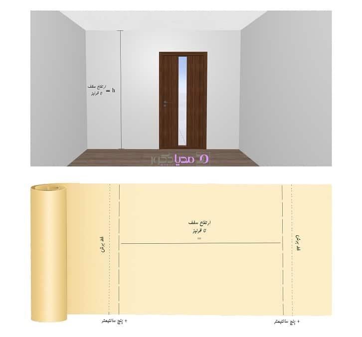 برش کاغذ دیواری با توجه به ارتفاع دیوار قبل از نصب