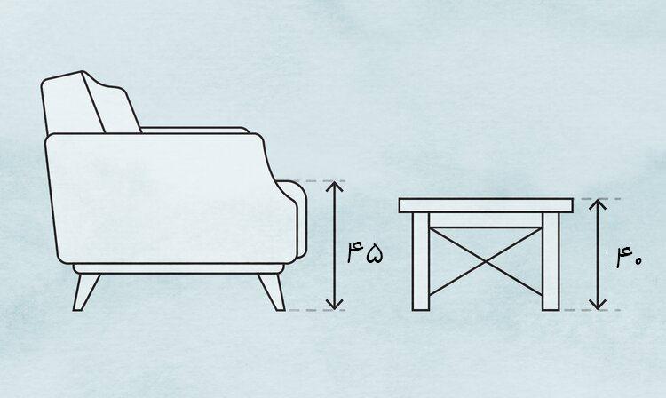 ارتفاع میز جلو مبلی