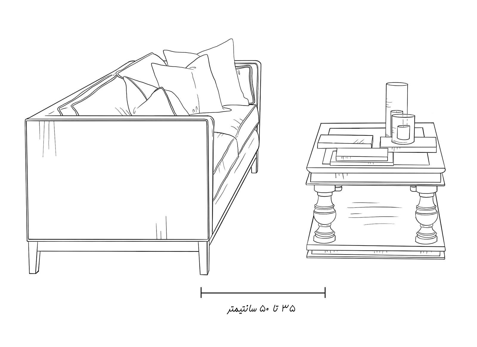 فاصله میز جلو مبلی تا مبل