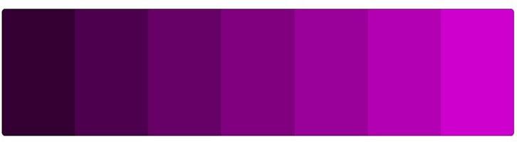 طیف های مونوکروماتیک رنگ بنفش