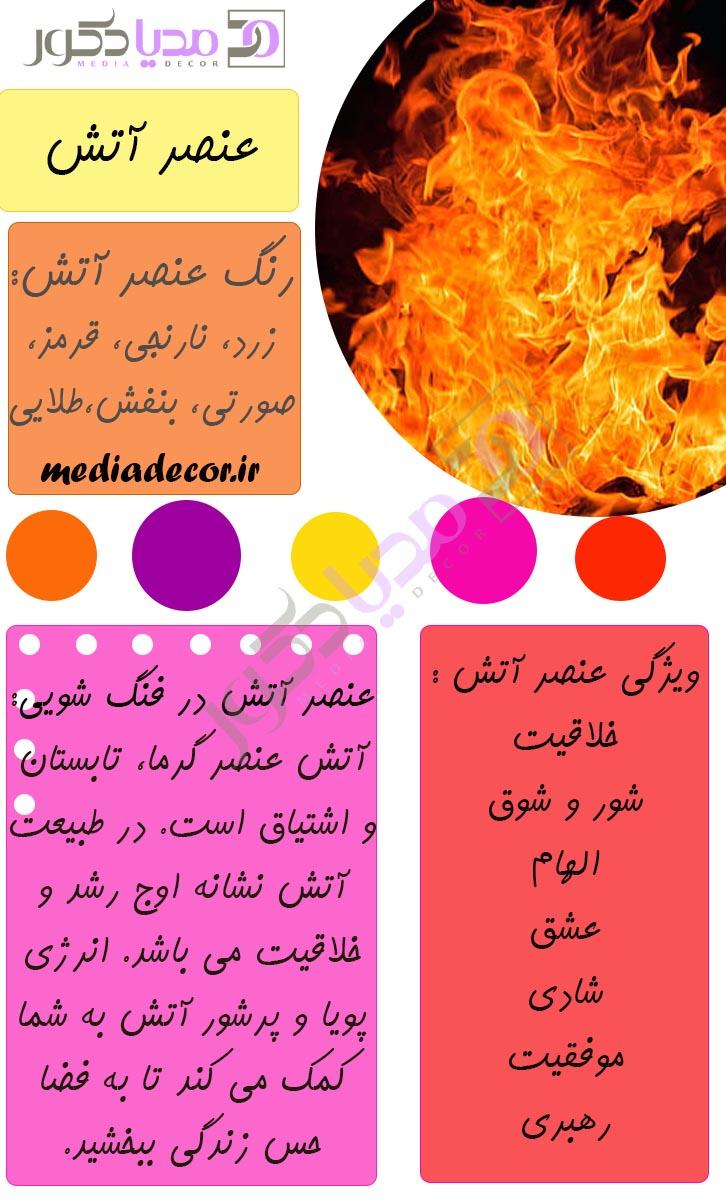 عنصر آتش در فنگ شویی